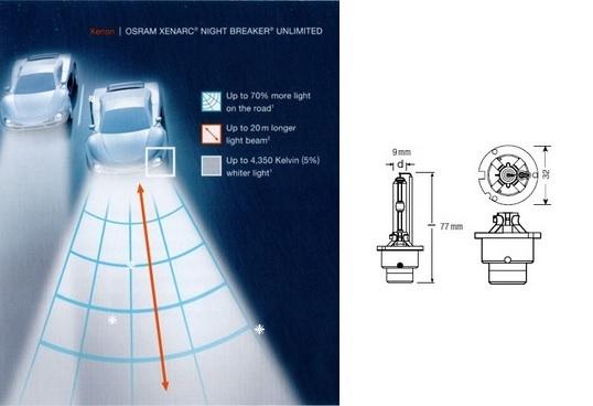 2 ampoule xenon d2s osram xenon night breaker unlimited. Black Bedroom Furniture Sets. Home Design Ideas